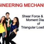 B Tech Tuitions for Engineering Mechanics